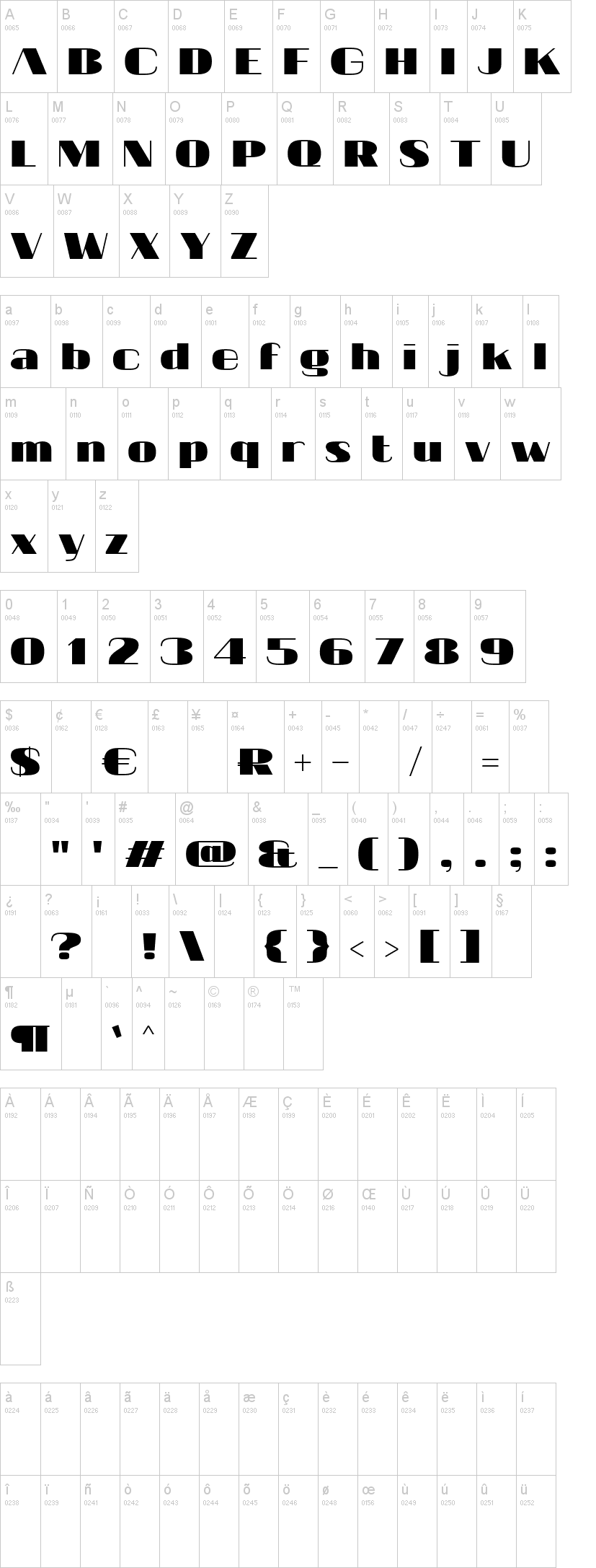 Character Map